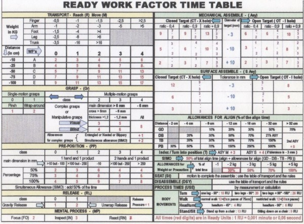 RWF Time Table (600 x 444)02